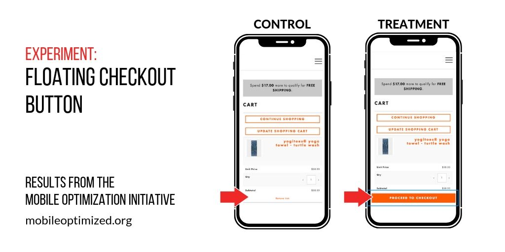 Mobile Optimization for Checkout