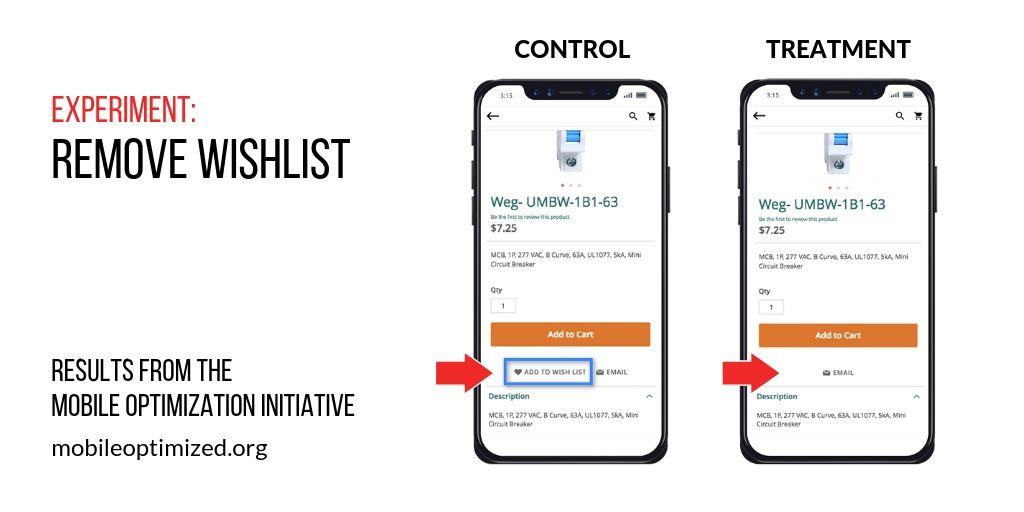 Mobile Optimization - eCommerce