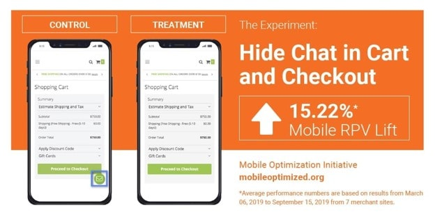 Mobile ecommerce Funnel - mobile cart experiment – Hide Chat