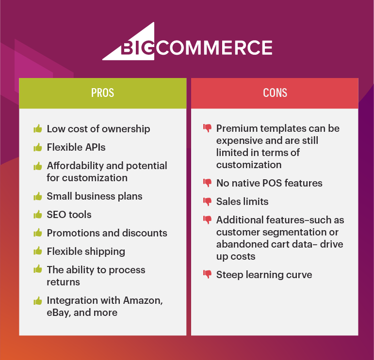 eCommerce Platforms Comparison - BigCommerce