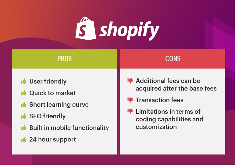 eCommerce Platforms Comparison - Shopify