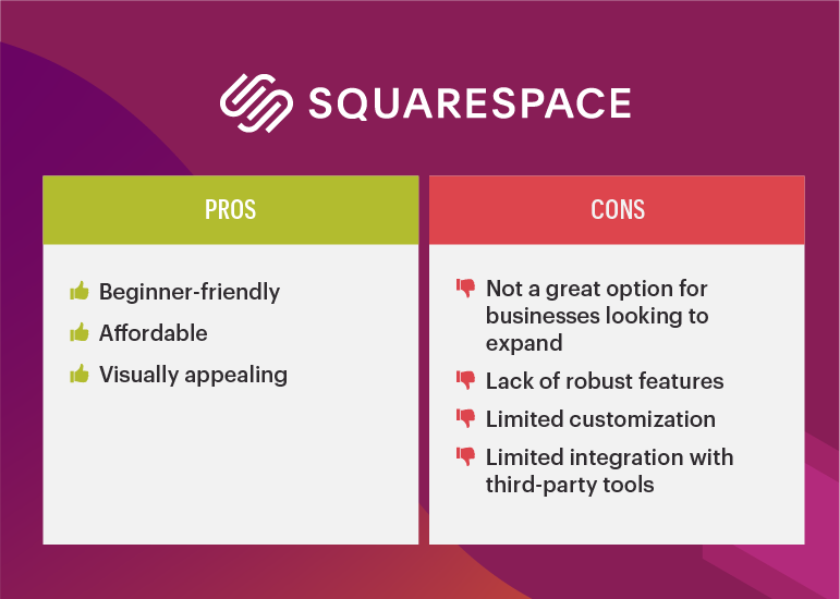 eCommerce Platforms Comparison - Squarespace