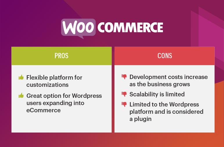 eCommerce Platform Comparison - WooCommerce
