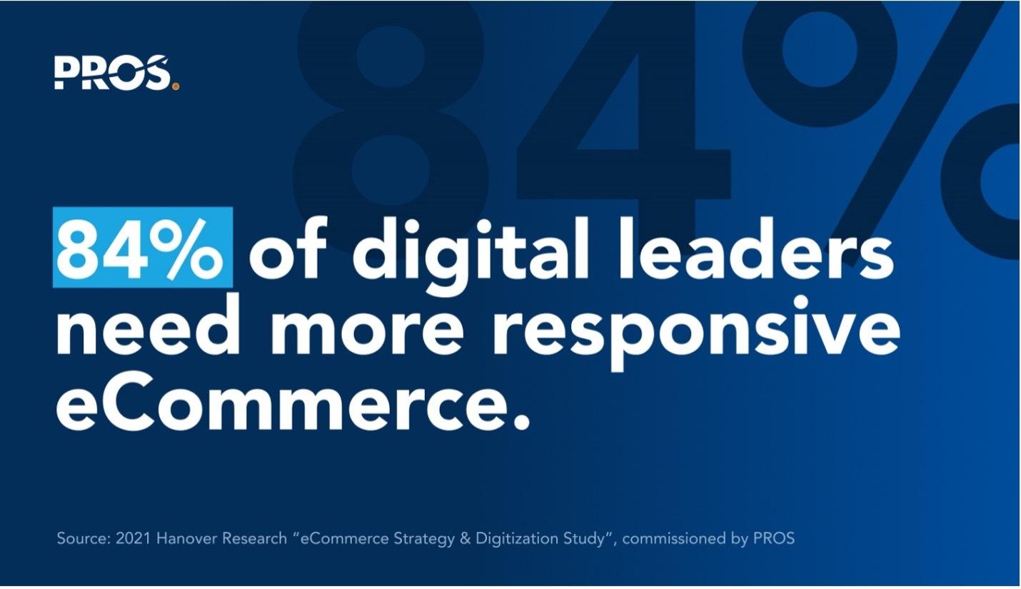 84% of digital leaders need more responsive eCommerce