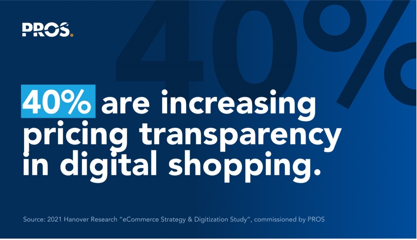 40% are increasing pricing transparency in digital shopping