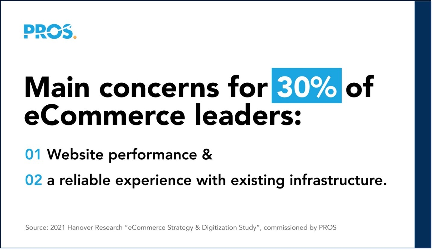 Main concerns for 30% of eCommerce leaders